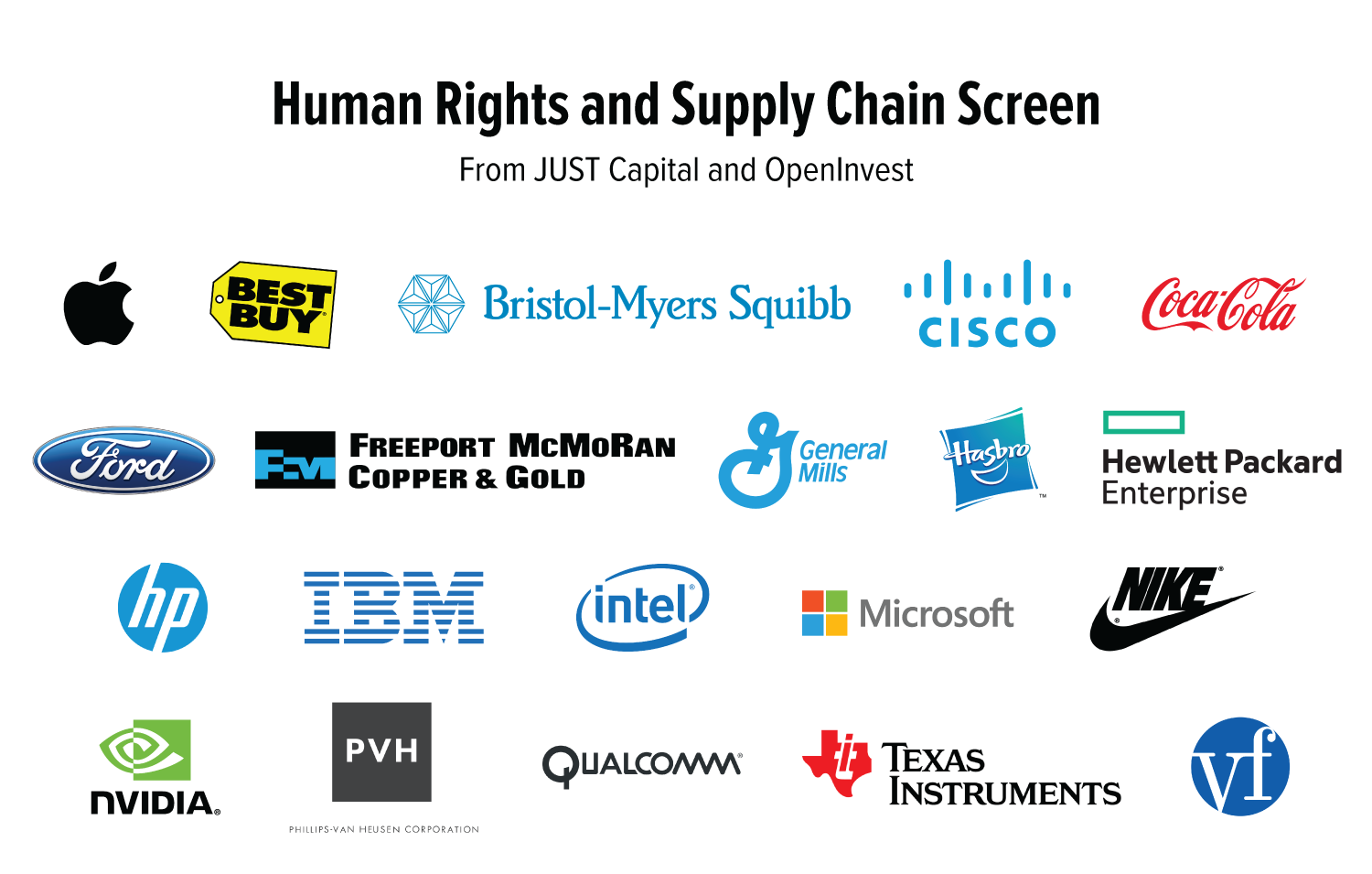 Human Rights and Supply Chain Screen